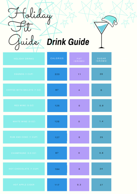Drink Guide